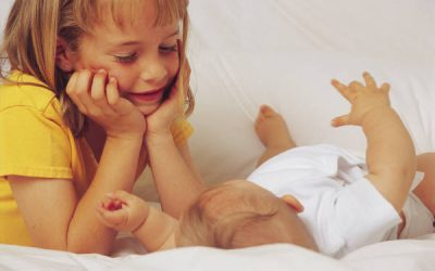 Does Birth Order Matter?
